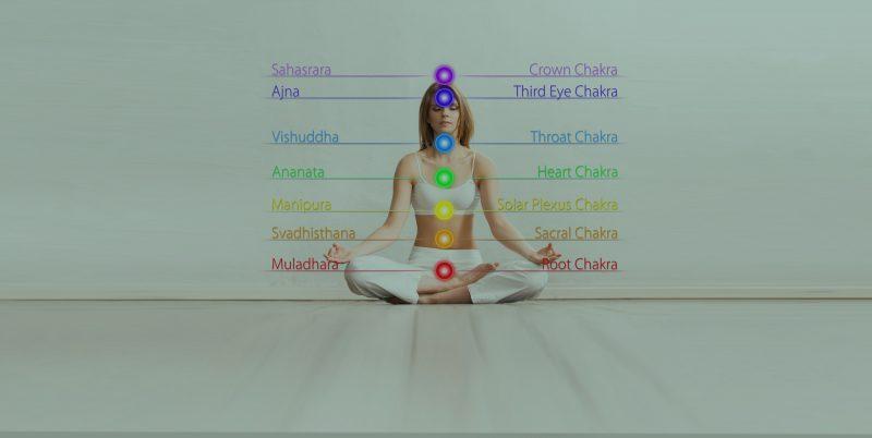 , Workshop – Echilibreaza-ti Energiile Corpului pentru Sanatate, Fericire si Vitalitate Maxima !, Danykomio Clinique Therapy